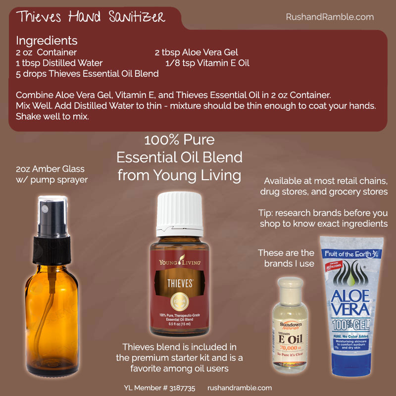 Thieves Hand Sanitizer Recipe